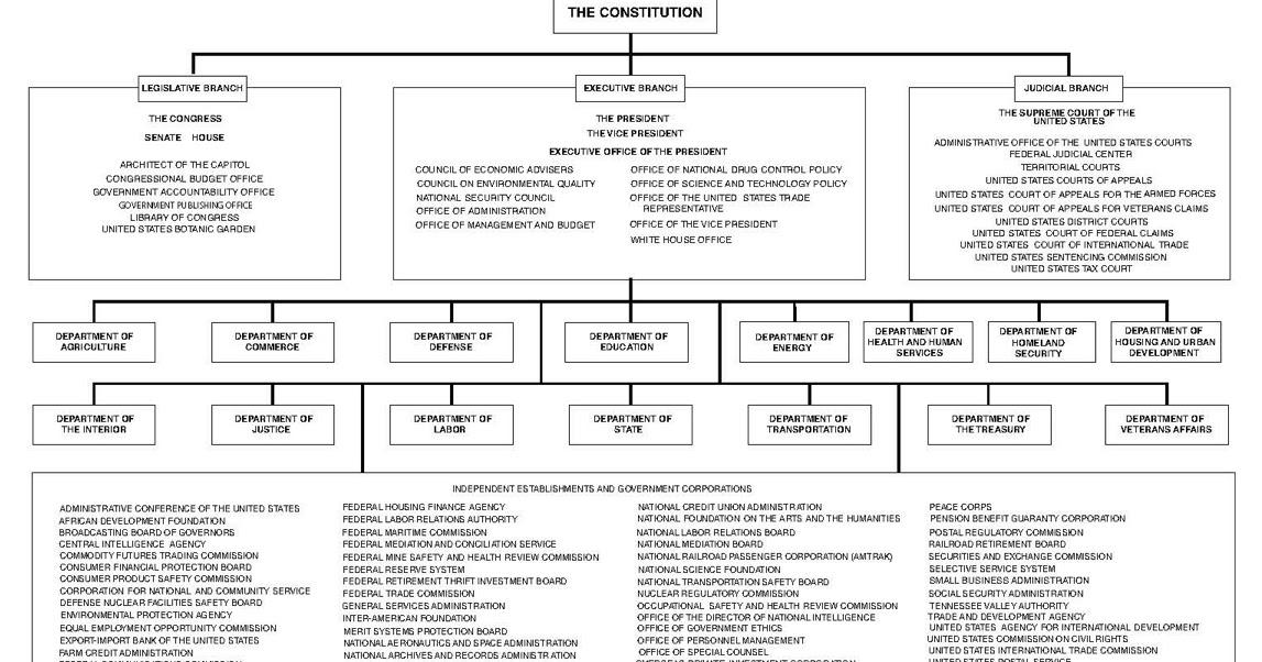 Memberdirect retirement plan service center usa schedule